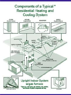 Residential Air Duct Diagram